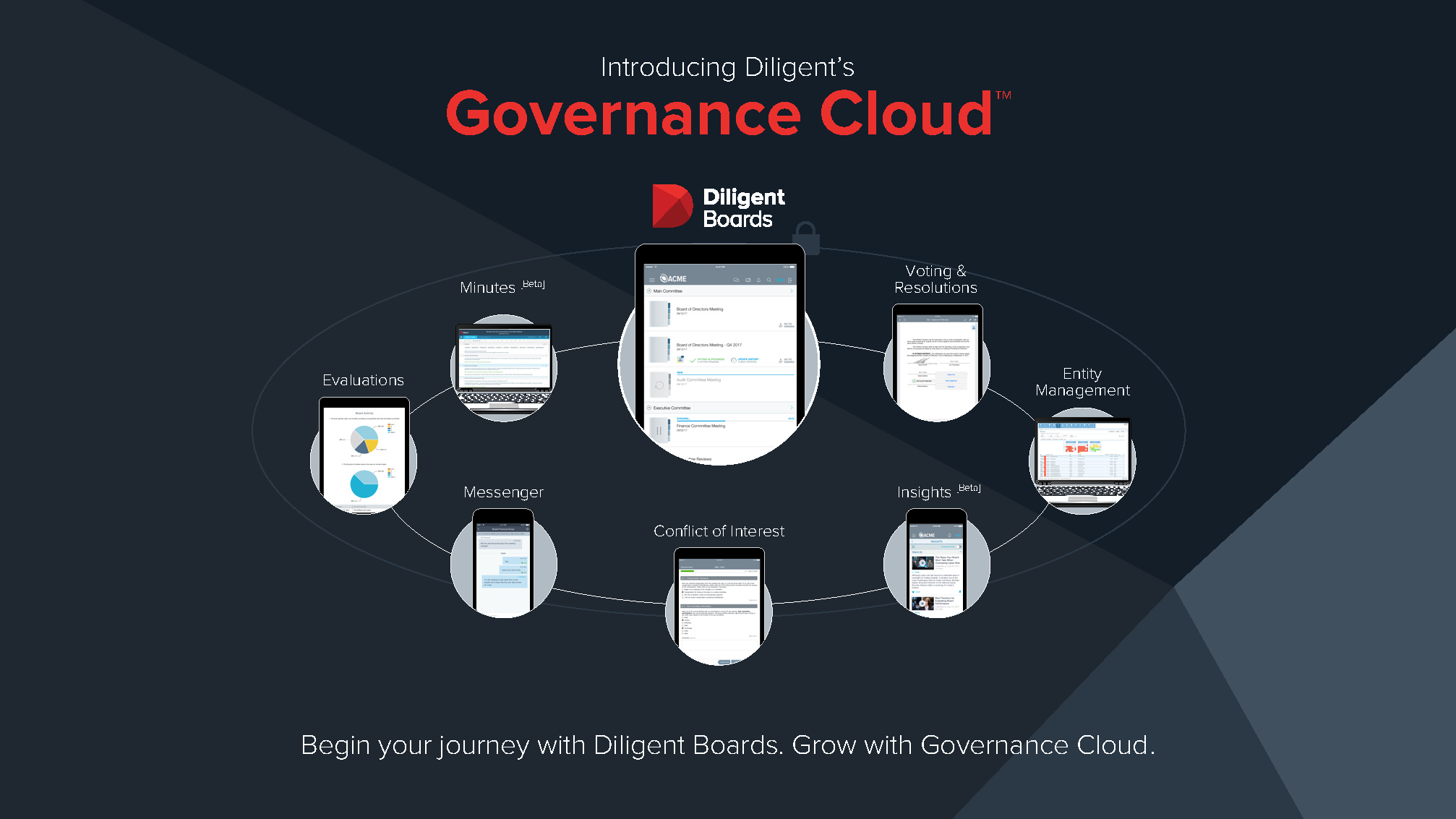 The Diligent Governance Cloud is the only integrated modern governance solution that enables organisations to achieve best-in-class governance. The ecosystem of software tools digitises the various activities and tasks for the board of directors.